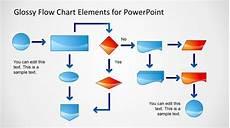 Ppt Flow Chart Template Flow Chart Template Powerpoint