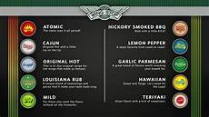 Wingstop Spicy Chart Pin On Food Amp Drink That I Love