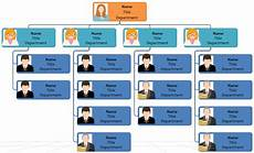 In Company Chart Org Chart Template Essential Ones For Your Work Org