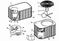 Coleman Evcon Air Conditioner Fan Motor Sante Blog