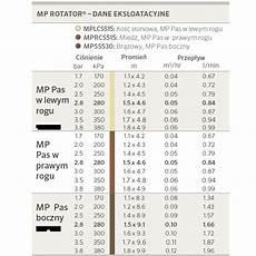 Mp Rotator Side Chart Dysza Paskowa Mp Rotator Side Hunter