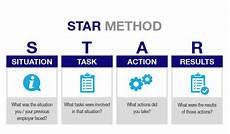 Star Response Method Star Method