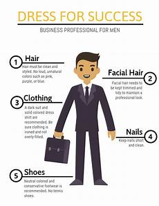 Dress For Success Tips Interview Tips How To Dress For Success
