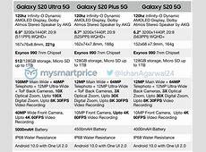 Samsung Galaxy S20: Everything We Know So Far
