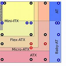Masse Size Chart Original File Svg File Nominally 1 080 215 1 080 Pixels