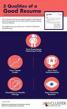 Best Job Qualities 5 Resume Qualities Of A Good Resume Infographic Resume