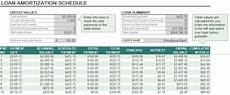 Auto Loan Amortization Table Excel Auto Loan Amortization Schedule Excel Microsoft Excel
