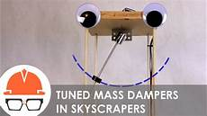 Tuned Mass Dampers What Is A Tuned Mass Damper Youtube