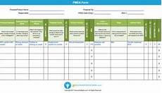 Fmea Tool Fmea Failure Modes And Effects Analysis Template