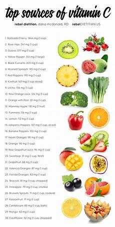Vitamin C In Vegetables Chart Top Sources Of Vitamin C Rebel Dietitian