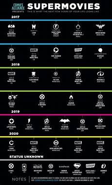Superhero Movie Chart Comicsalliance Presents The Supermovies Infographic