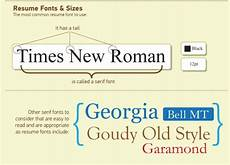 Resume Fonts The Nitty Gritty Of Resume Font Size And Resume Formats