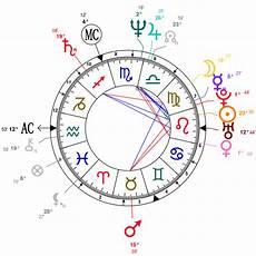 Leo With Aquarius Rising It S Madonna Astrology