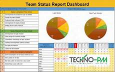 Team Status Report Template Team Status Report Template Resource Plan Project