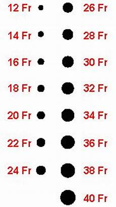 French Size Chart Catheter Size Chart French Diameter Internal Catheters