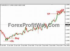 Download Marvin Non Repaint Buy Sell Signal Creator