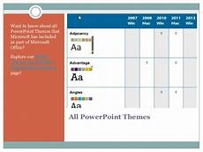 Concourse Theme Powerpoint Civic Theme In Powerpoint