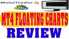 Mt4 Floating Charts Software Mt4 Floating Charts Review How To Get Mt4 Floating