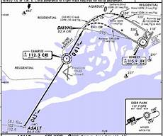 Kjfk Departure Charts While Flying Into Jfk I Ve Noticed Recently That We