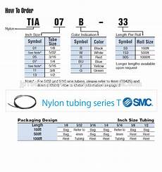 Smc Fitting Chart Reliable And Reliable Antistatic Soft Tubing