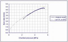 Propellant Burn Rate Chart Chamber Pressure Chart