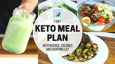 ketogenic diet meal plan 7 day meal plan for