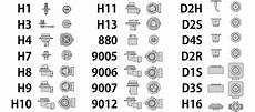 Halogen Bulb Sizes Chart Led Fog Light Bulbs Brighten Your View On Foggy Drives