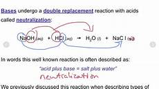 Chemical Equation For Water Salt Hydrolysis And Net Ionic Equations Review Youtube