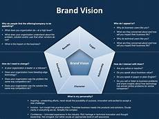 Branding Strategy Template 10 Website Strategy Plan Examples Pdf Word Examples