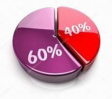 40 Pie Chart Pie Chart 40 60 Percent Stock Photo 169 Threeart 6157281