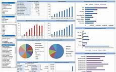 Employee Dashboard Template Human Resources Dashboard To Visualize Employee Data