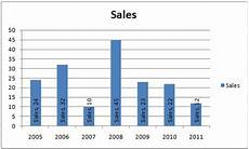 Excel Chart Mouse Over Label E Xcel Tuts Add Data Labels To Excel Charts