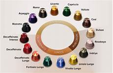 Lavazza Coffee Pods Strength Chart The Best Nespresso Coffee Capsule For You