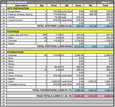 Job Costing Template Excel Job Cost Sheet Template Excel Free Download Aashe