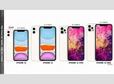 iPhone 12 Pro could slip even further according to new