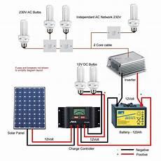 solar lighting kit diagram alternative energy options