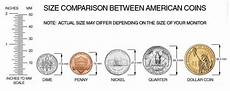 20mm Size Chart Reference For Diameter And Thickness Of Us Coins Coin Talk