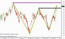 Tata Steel Share Price Today Chart Daily Free Stock Tips And Newsletter For Tatasteel