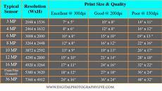 Megapixel Resolution Chart Megapixels Vs Print Size How Big Can You Print