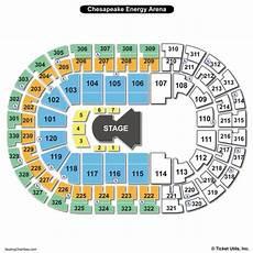 Chesapeake Energy Seating Chart Chesapeake Energy Arena Seating Chart Seating Charts
