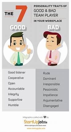 Good Worker Traits Of Good Employees Vs Bad Employees Good Employee