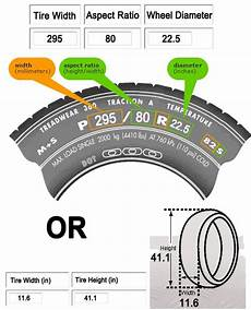 Tire Size Chart Explained What Is A Low Profile Trailer