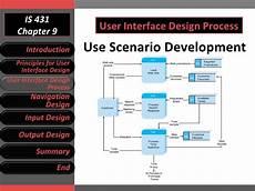 Designing The User Interface Ebook User Interface Design