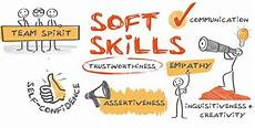 Strong Interpersonal Skills Definition Sustained Quality Group Soft Skills In The Quality