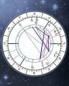 Free Natal Chart Reading Free Birth Chart Calculator Natal Chart Online Astrology