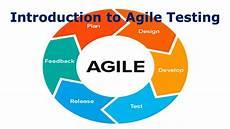 Agile Sdlc Introduction To Agile Testing Youtube