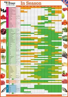 Vegetable Season Chart Uk British Seasonal Food Chart Highlights Vegetables Salad