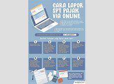 Lapor SPT Online hingga Sensus Penduduk 2020, Simak