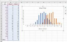 Overlay Charts In Excel 2010 Charts How Do I Overlay Two Histograms In Excel Super