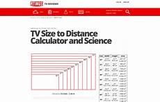 Tv Size Distance Chart Tv Size To Distance Calculator And Science Tv Size Tv